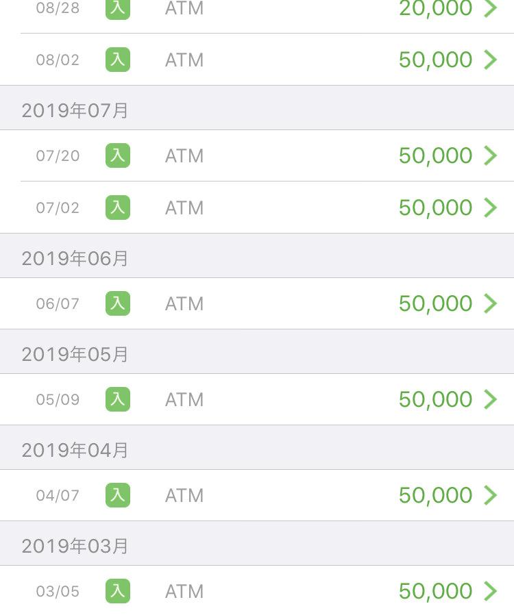 毎月コツコツ貯金の証拠